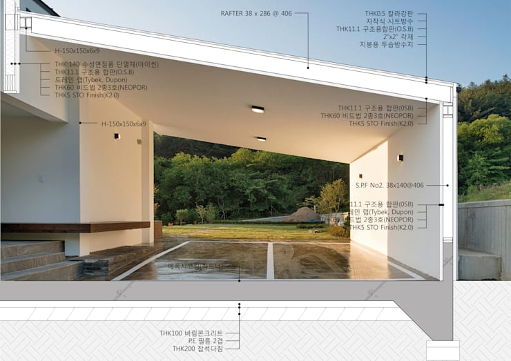 곤지암 단독주택-'품': (주)건축사사무소 더함 / ThEPLus Architects의  목조 주택,