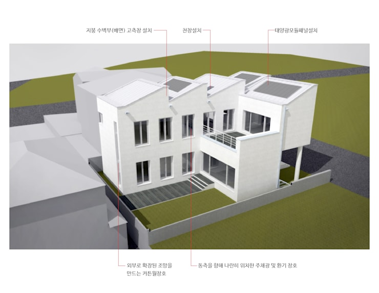 Casas de campo de estilo  por 건축사사무소 모뉴멘타