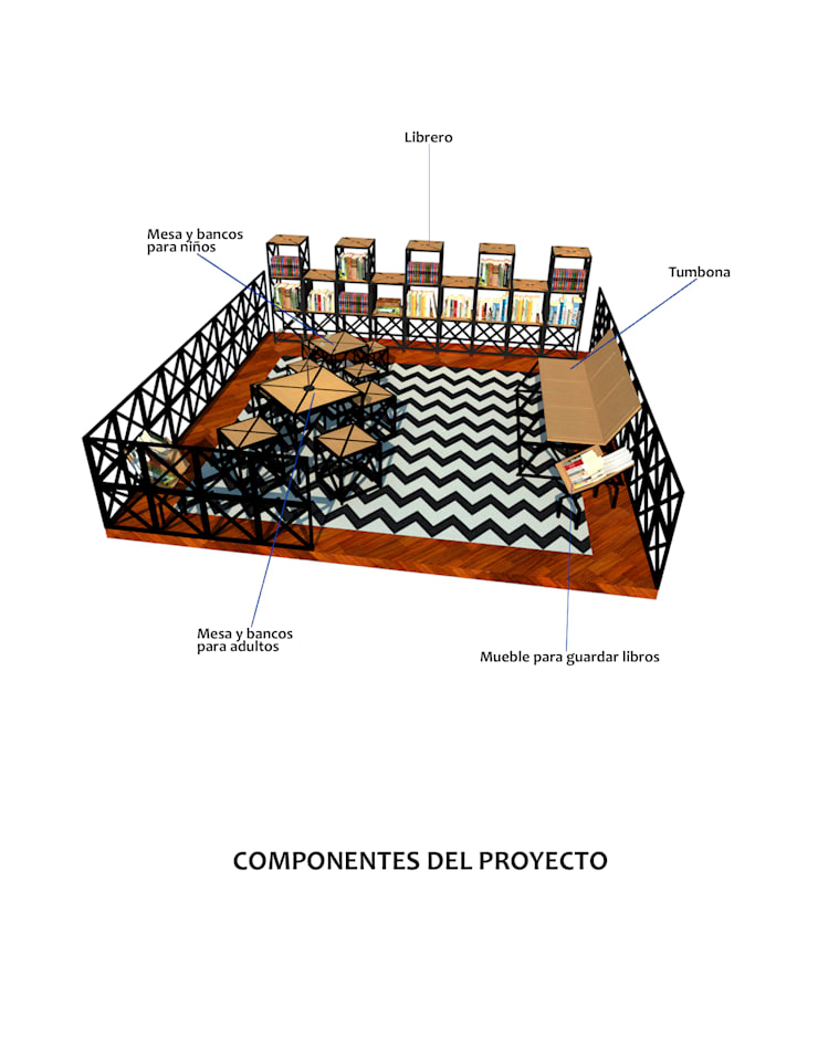 Componentes.:  de estilo  por Creer y Crear. Arquitectura/Diseño/Construcción, Ecléctico