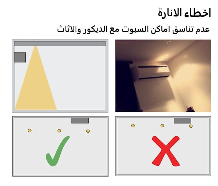 الأخطاء الشائعة في توزيع الكهرباء ( الإسبوتات ) مع كاسل للديكور والتشطيبات المعمارية بالقاهرة: حديث  تنفيذ كاسل للإستشارات الهندسية وأعمال الديكور في القاهرة, حداثي