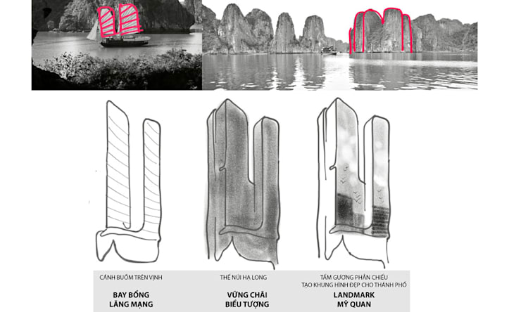 ý thưởng thiết kế khách sạn hiện đại Hạ Long:   by thiết kế khách sạn hiện đại CEEB