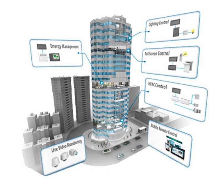 Automatización:  de estilo  por Ingeniería e Integraciones Tecnológicas
