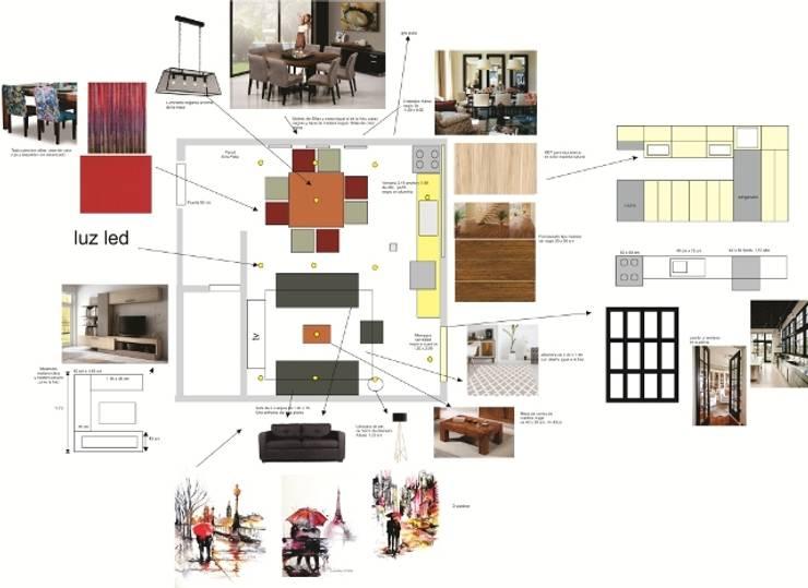 TABLERO DE INSPIRACIÓN : Anexos de estilo  por Deco Abitare, Moderno