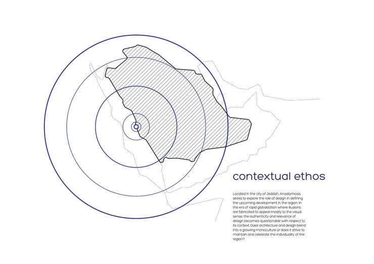 روح المكان Contextual Ethos:   تنفيذ Anastomosis Design Lab