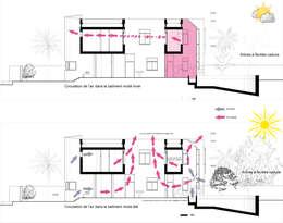 Coupe bioclimatique: Maison de style  par Ecotech-Architecture