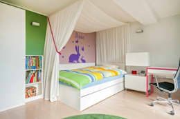 غرفة الاطفال تنفيذ Alexandra Flohs interior design
