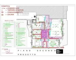 Come fare un impianto elettrico a norma e quanto costa - Quanto costa un architetto per ristrutturare casa ...