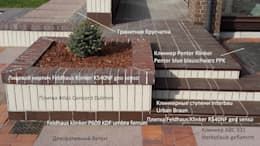 Проект в квадрате:  в . Автор – Мастерская ландшафта Дмитрия Бородавкина