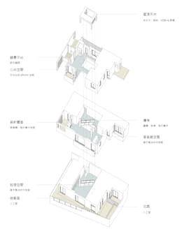 何侯設計   Ho + Hou Studio Architects 의  주택