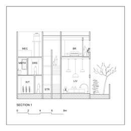 Potongan A:   by studiopapa