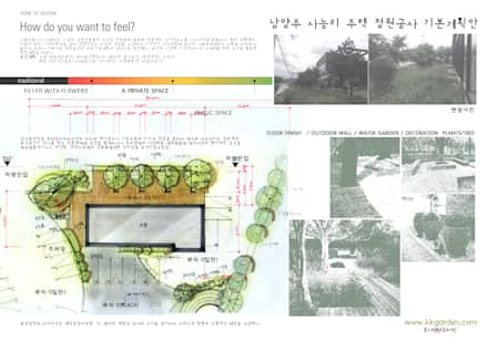 deck /휴게공간: Urban Garden AIN.Ltd의  정원