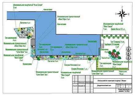 Ландшафтный проект Альпинарий : Офисные помещения в . Автор – Студия 'ART Story'