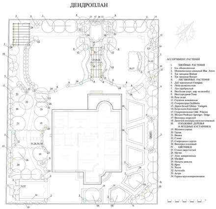План посадок растений.: Сады в . Автор – Руслан Михайлов rmgarden