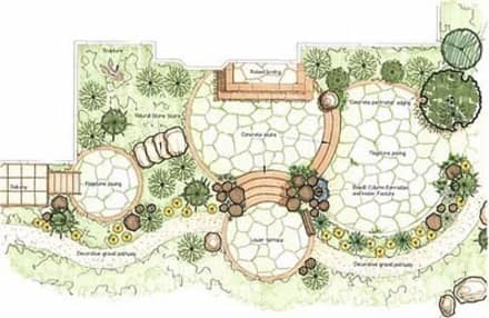 Doctor grama: Jardines de estilo  por Doctor Grama
