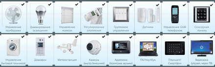 Возможности управления системы Умный дом Inels от 1Smart-Home: Медиа комнаты в . Автор – 1Smart-Home