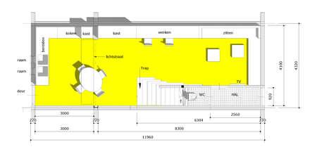 Loft Plattegrond: eclectische Woonkamer door Tektor interieur & architectuur