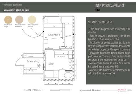 chambre classique id es inspiration homify. Black Bedroom Furniture Sets. Home Design Ideas