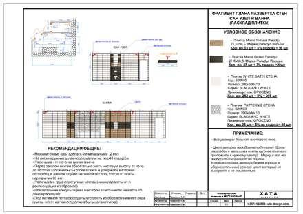 План развертки стен в ванной: Стены в . Автор – ХаТа - design