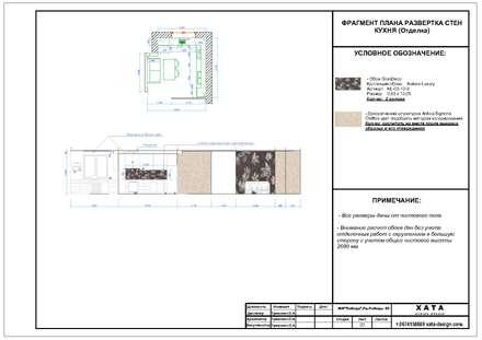 План развертки стен на кухне: Стены в . Автор – ХаТа - design