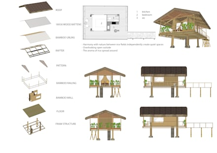 Bungalows in stile  di NPAGROUP CO.,LTD