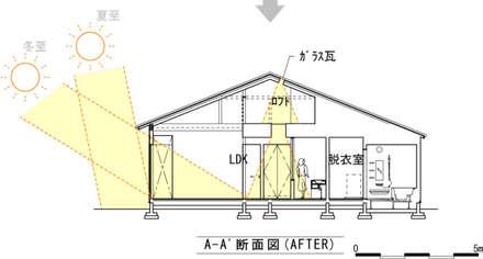 獨棟房 by atelier m