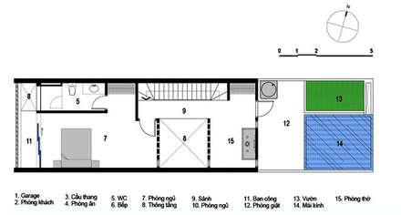 Single family home by Công ty TNHH Xây Dựng TM – DV Song Phát