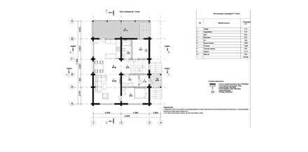 Индивидуальный дом из профилированного бруса: Деревянные дома в . Автор – Home Architect