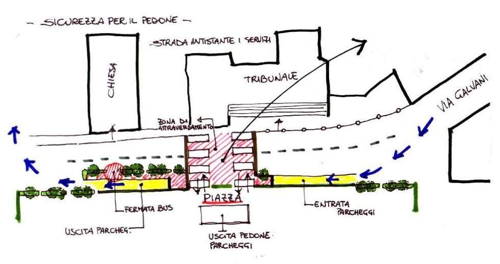 Schema studio sicurezza pedoni: Case in stile in stile Moderno di Architetto Giovanni Marra Studio di Progettazione Integrata