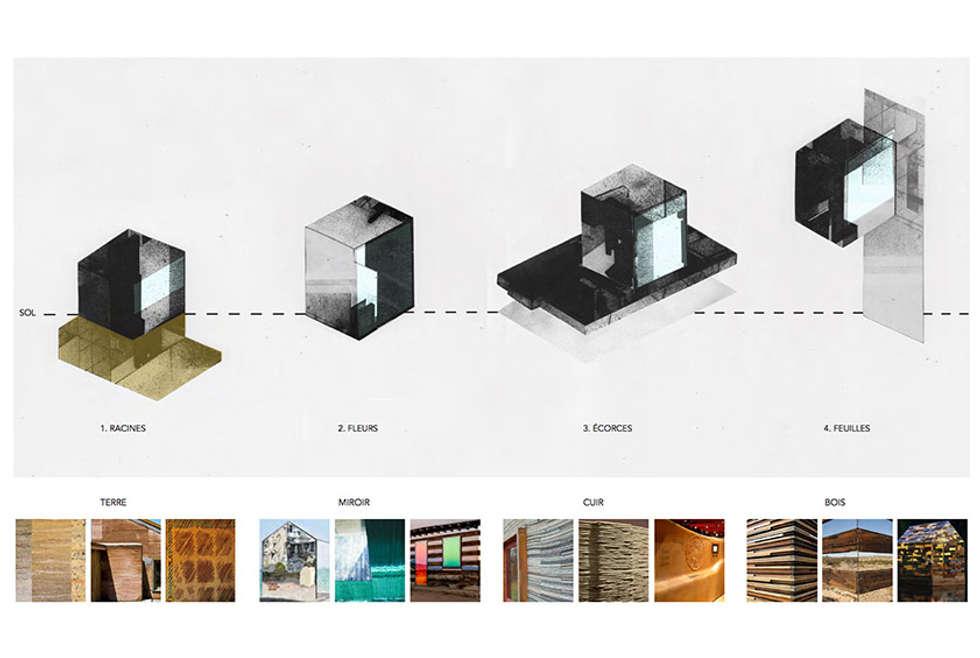 Cabanes des parfumeurs: Musées de style  par Fertiles