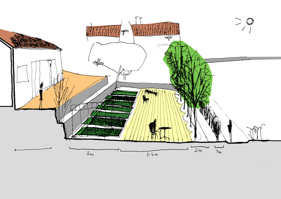 Coupe-projet de l'espace central: Jardin de style de style Rustique par Atelier Pierre David Paysagiste