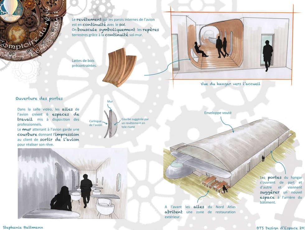 Comptoir du rêve. 6: Garage / Hangar de style de style eclectique par Sb Design Concept