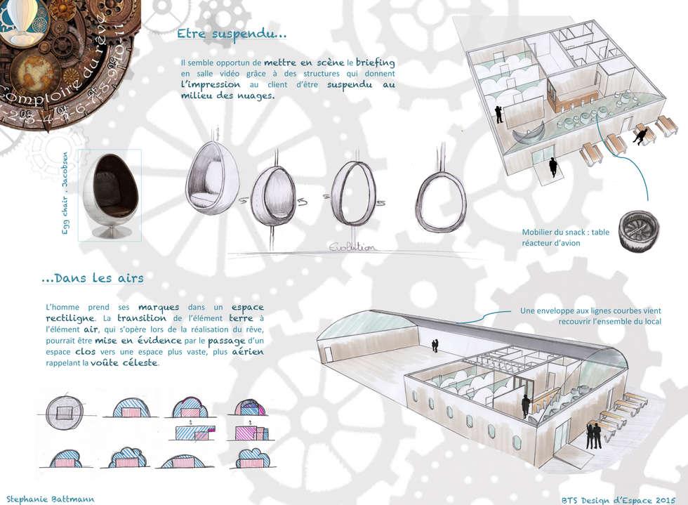 Comptoir du rêve. 4: Garage / Hangar de style de style eclectique par Sb Design Concept