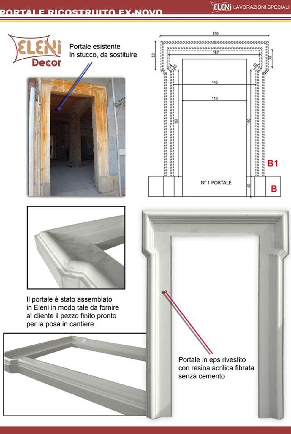 Idee arredamento casa interior design homify for Cornici semplici per foto