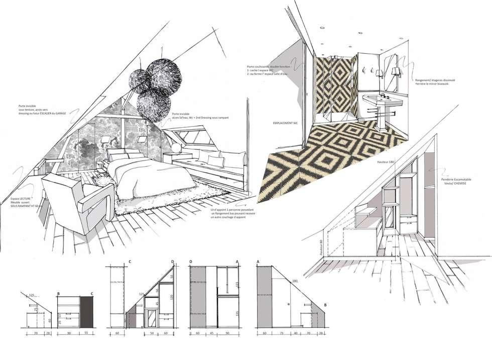 Architecture Et Decoration Interieure Perroin S