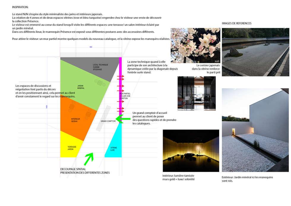 Recherche concept: Lieux d'événements de style  par ATELIER TATIANA NJOLI
