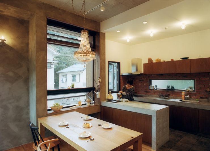 gimbalworks Modern kitchen