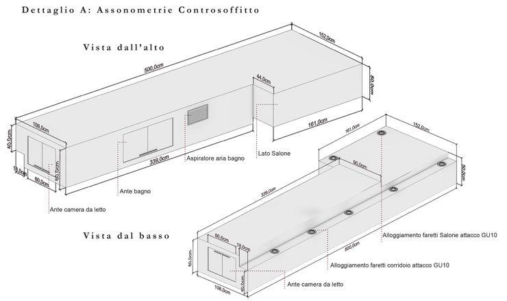 Assonometria di uno dei controsoffitti Fluido Design Studio