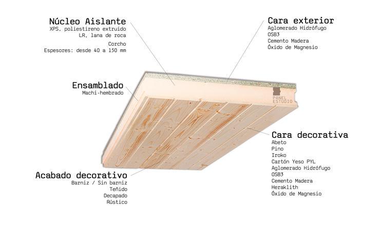 Estructura panel de madera con núcleo aislante. panelestudio