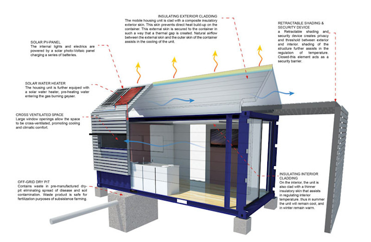 Energy efficient A4AC Architects Modern Houses