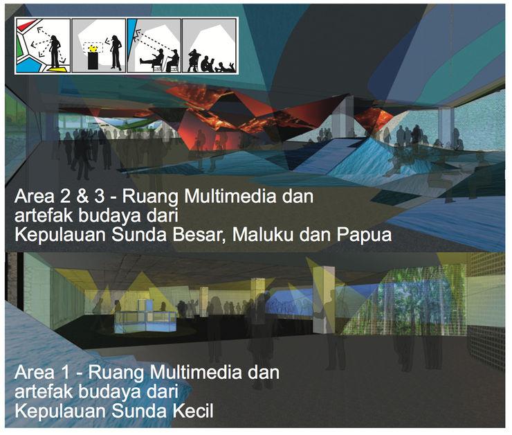 WaB - Wimba anenggata architects Bali