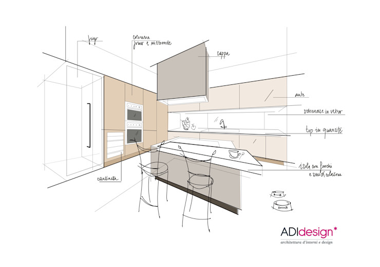 CHIHUAHUA | APPARTAMENTO ADIdesign* studio CucinaContenitori & Dispense