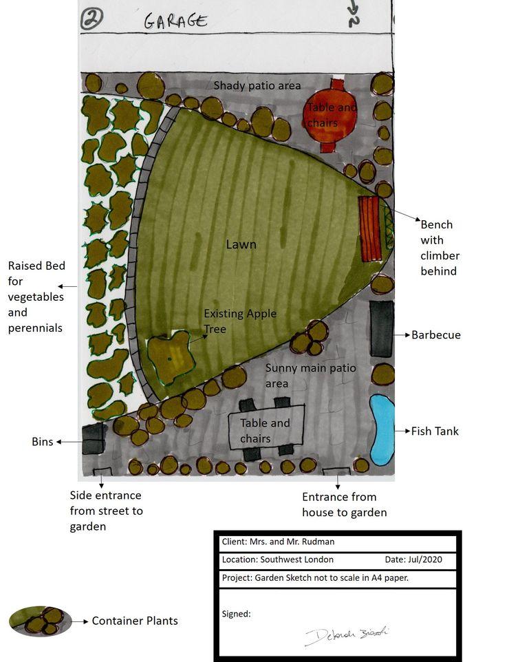 Online Garden Sketch The Rooted Concept Garden Designs by Deborah Biasoli 에클레틱 정원