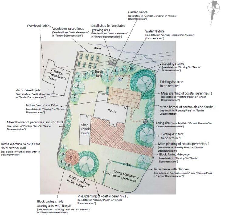 Project Master Plan The Rooted Concept Garden Designs by Deborah Biasoli Jardins campestres