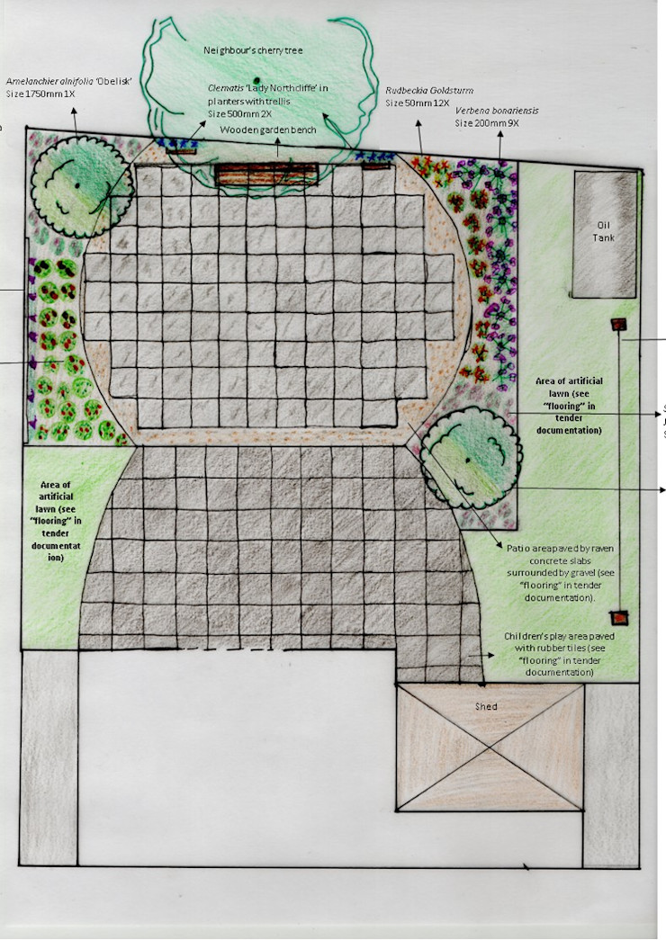 Project Master Plan The Rooted Concept Garden Designs by Deborah Biasoli 에클레틱 정원