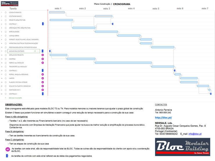 Planning e Cronograma da construção de uma casa modular BLOC BLOC - Casas Modulares