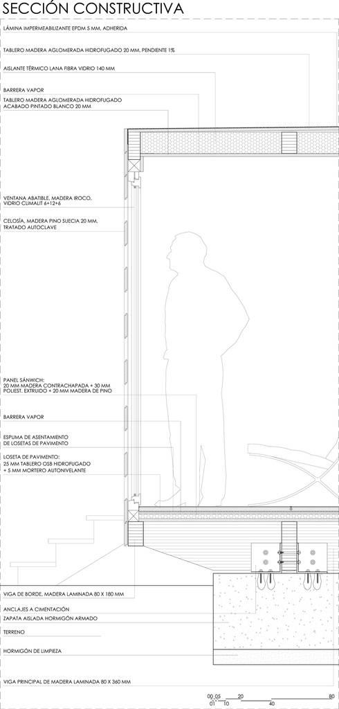 La costruzione di una casa prefabbricata passo dopo passo for Costruire una casa passo dopo passo