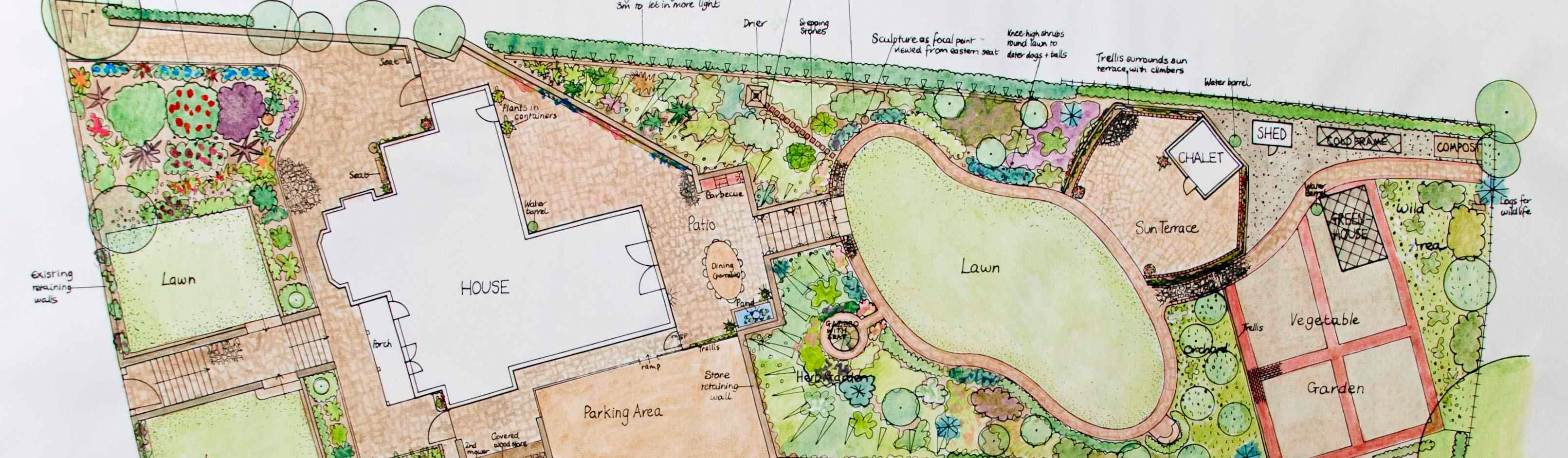 Jane Harries Garden Designs