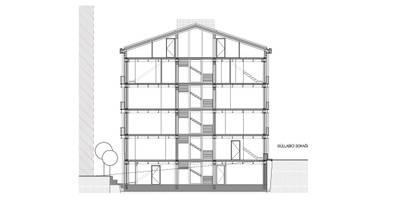 CM Architecture