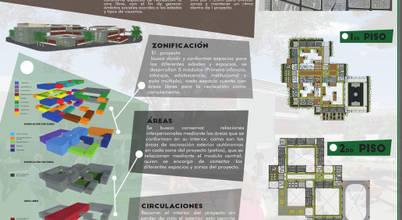 Arkitecturas KCS