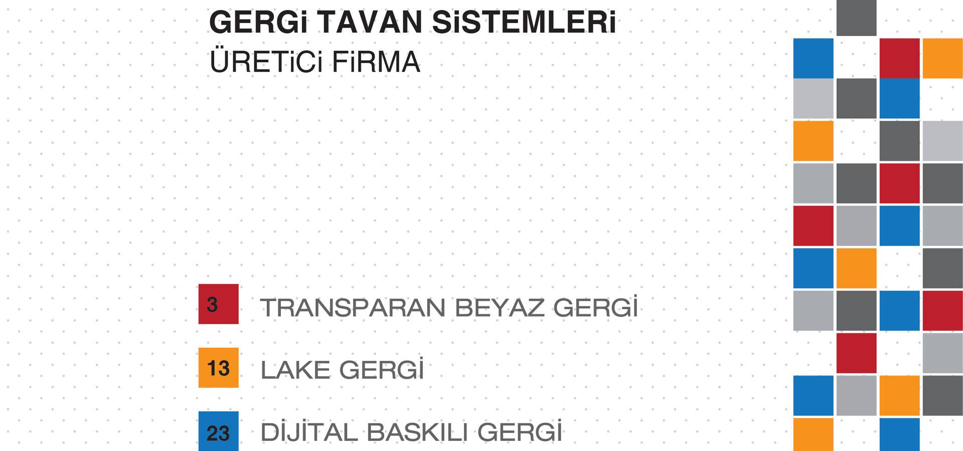 ESTETİKA TASARIM DEKORASYON SAN.TİC.LTD.ŞTİ.